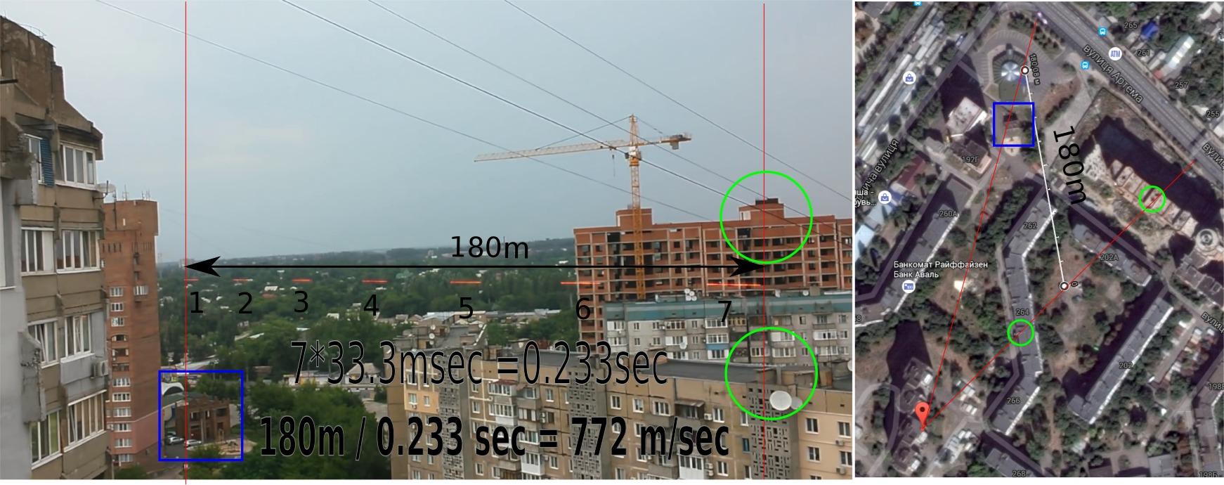 velocity_analysis.jpg